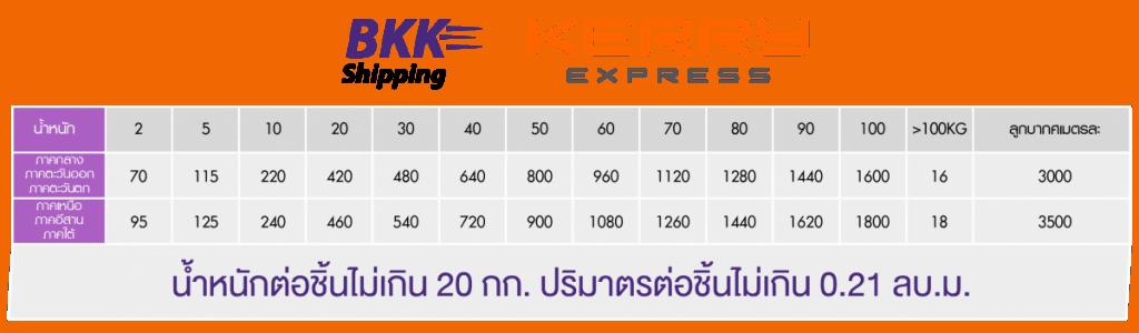 ชิปปิ้งจีน ค่าขนส่ง Bkk shipping 10 min 1 1200x352 1024x300