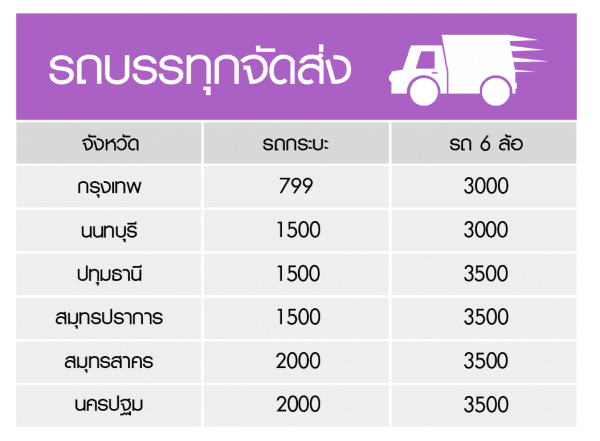 ชิปปิ้งจีน ค่าขนส่ง Bkk shipping 11 min 600x441