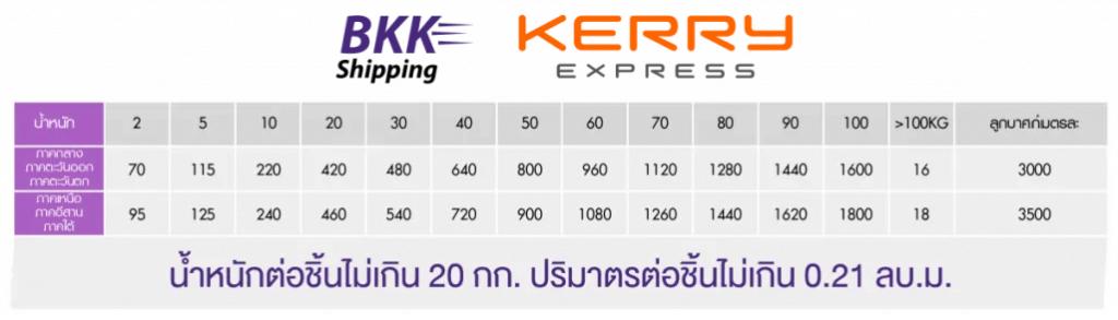 ค่าขนส่ง bkkshippingkerry 1024x293