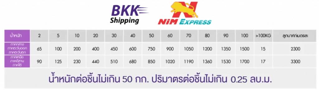 ค่าขนส่ง bkkshippingnim 25 1024x293